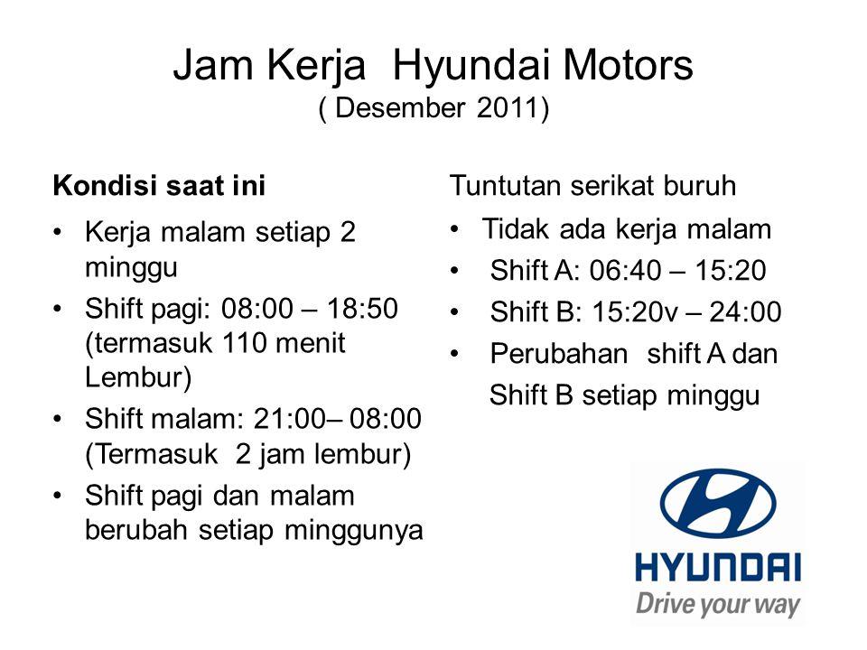 Jam Kerja Hyundai Motors ( Desember 2011)