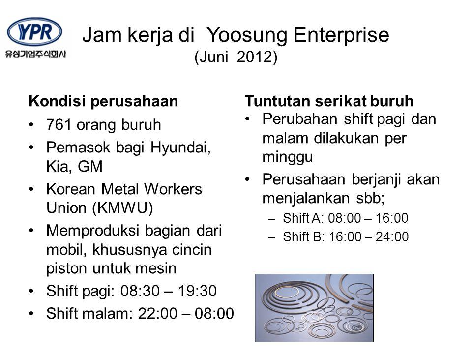 Jam kerja di Yoosung Enterprise (Juni 2012)
