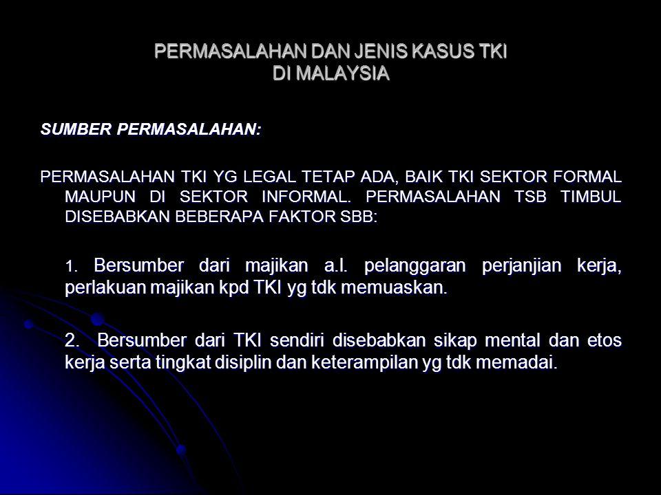 PERMASALAHAN DAN JENIS KASUS TKI DI MALAYSIA