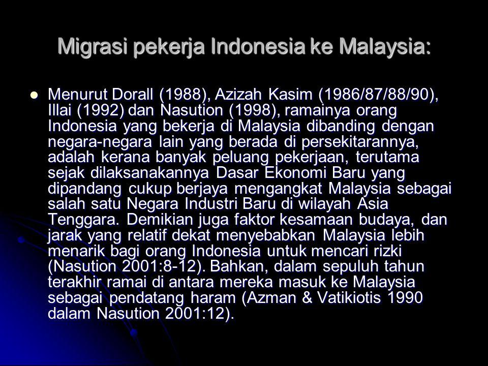 Migrasi pekerja Indonesia ke Malaysia: