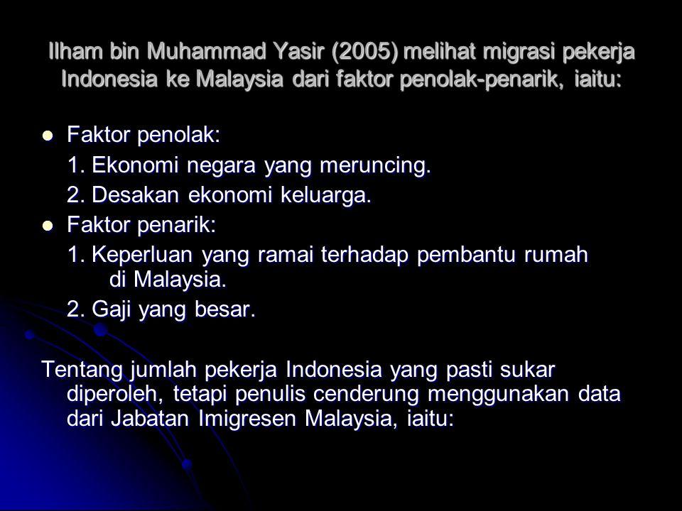 Ilham bin Muhammad Yasir (2005) melihat migrasi pekerja Indonesia ke Malaysia dari faktor penolak-penarik, iaitu: