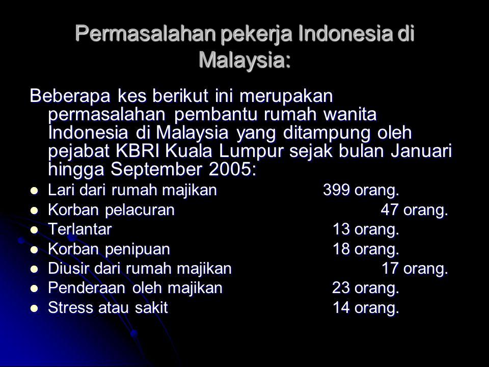Permasalahan pekerja Indonesia di Malaysia: