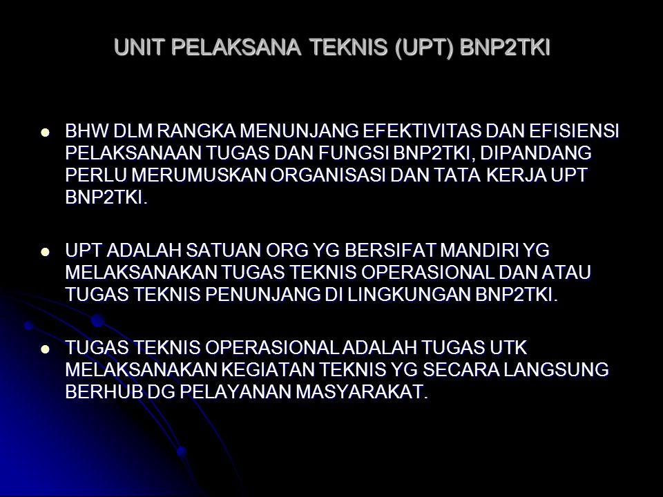 UNIT PELAKSANA TEKNIS (UPT) BNP2TKI