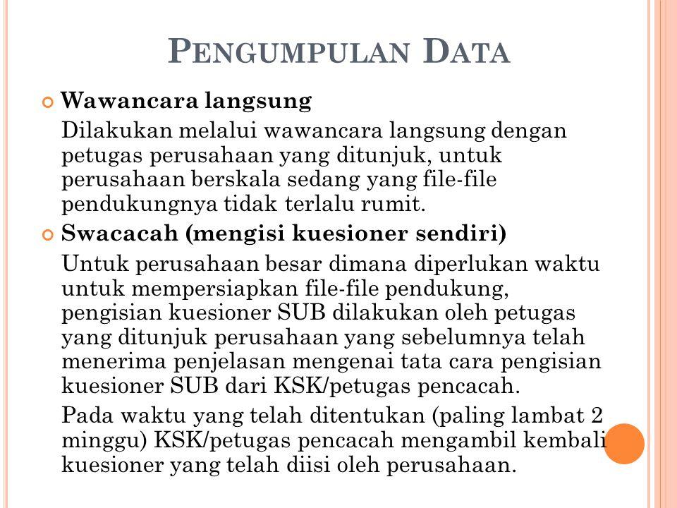 Pengumpulan Data Wawancara langsung