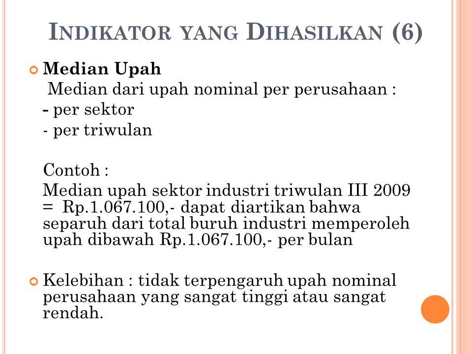 Indikator yang Dihasilkan (6)