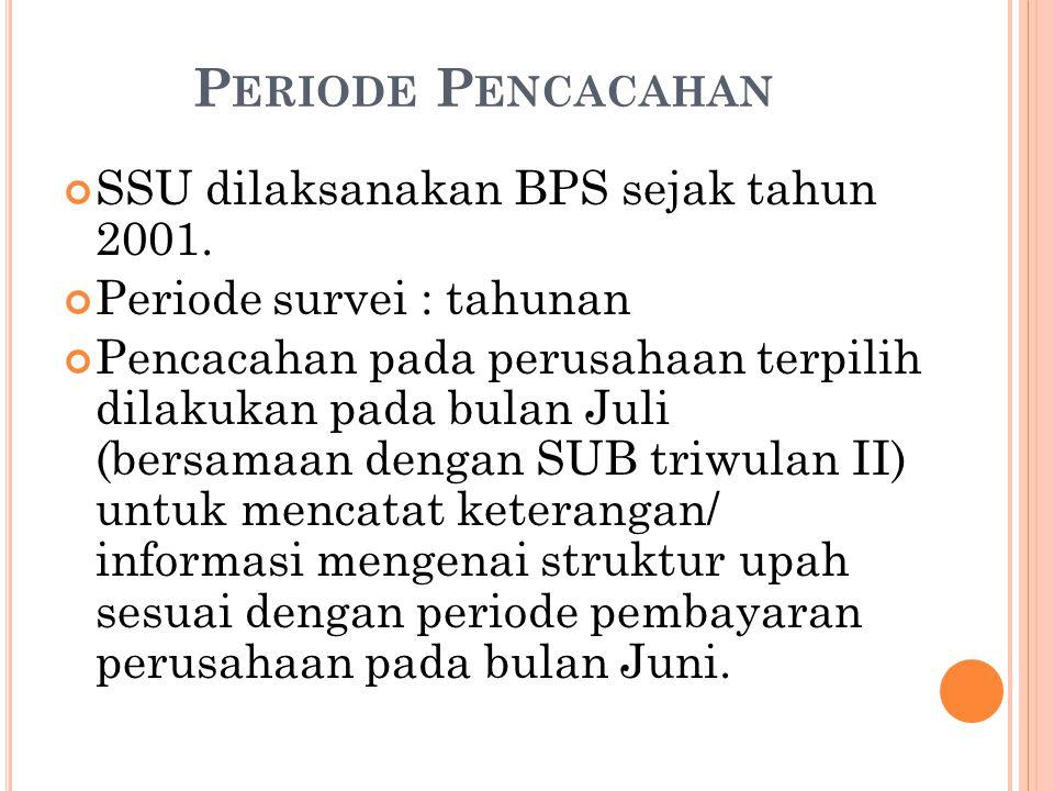 Periode Pencacahan SSU dilaksanakan BPS sejak tahun 2001.