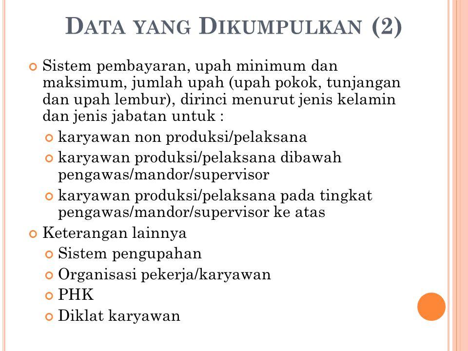 Data yang Dikumpulkan (2)