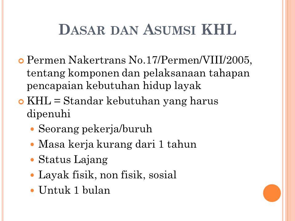 Dasar dan Asumsi KHL Permen Nakertrans No.17/Permen/VIII/2005, tentang komponen dan pelaksanaan tahapan pencapaian kebutuhan hidup layak.