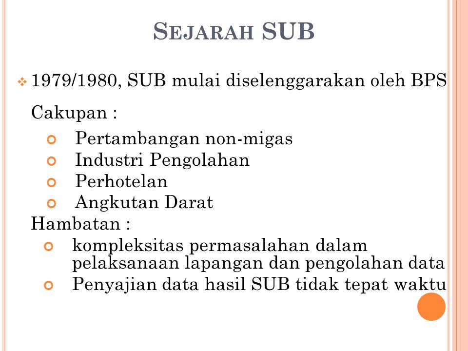 Sejarah SUB 1979/1980, SUB mulai diselenggarakan oleh BPS Cakupan :