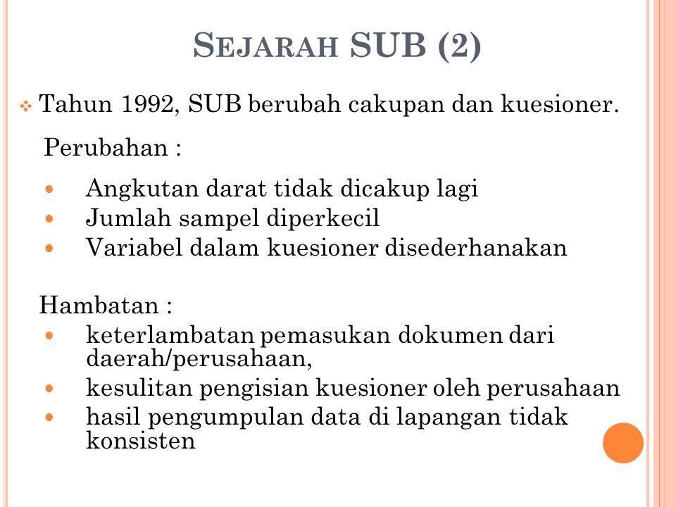 Sejarah SUB (2) Tahun 1992, SUB berubah cakupan dan kuesioner.