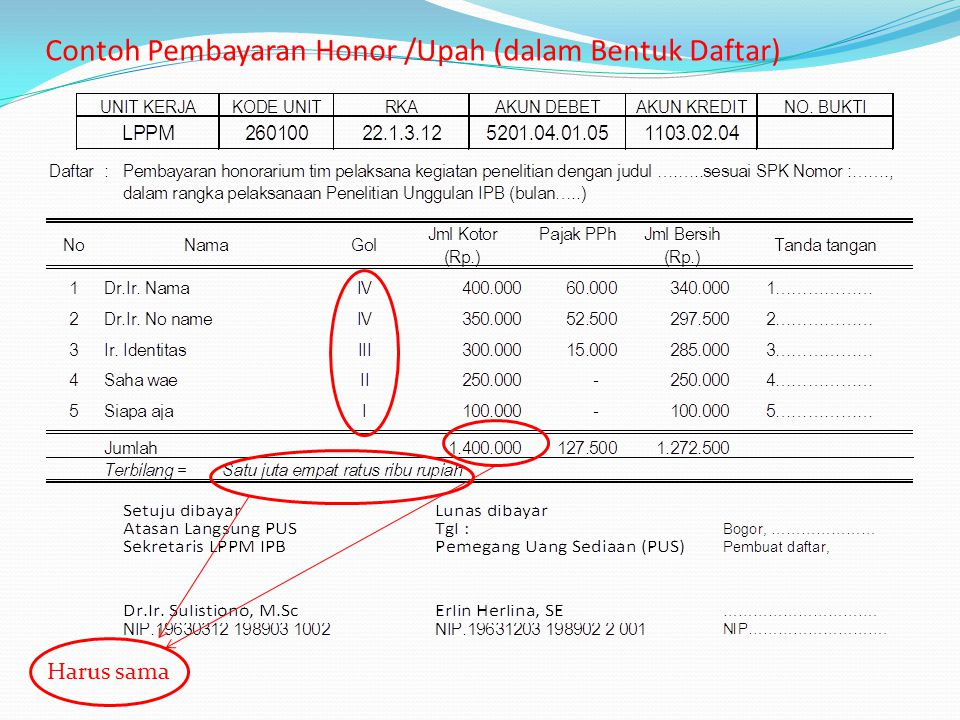 Contoh Pembayaran Honor /Upah (dalam Bentuk Daftar)