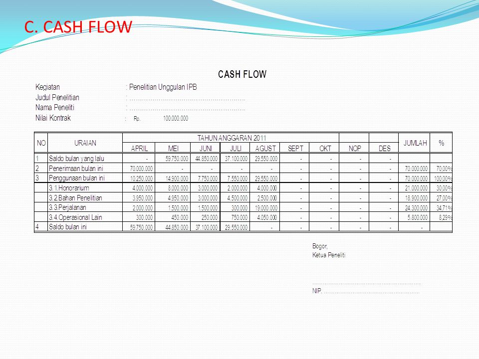 C. CASH FLOW