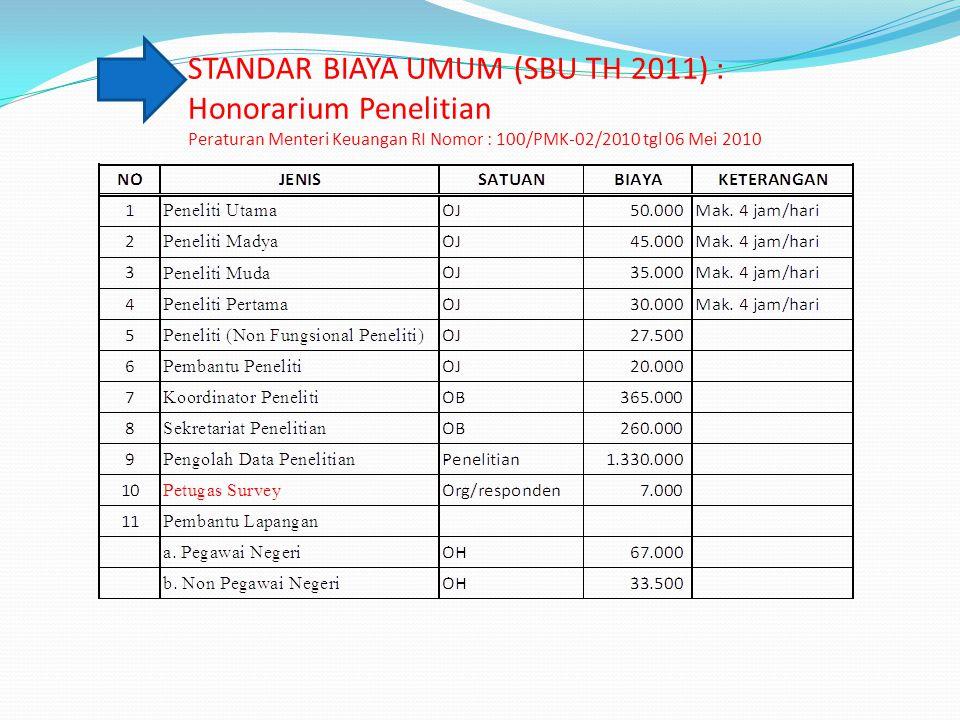 STANDAR BIAYA UMUM (SBU TH 2011) : Honorarium Penelitian Peraturan Menteri Keuangan RI Nomor : 100/PMK-02/2010 tgl 06 Mei 2010