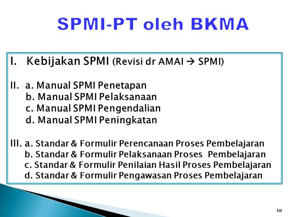 SPMI-PT oleh BKMA Kebijakan SPMI (Revisi dr AMAI  SPMI)