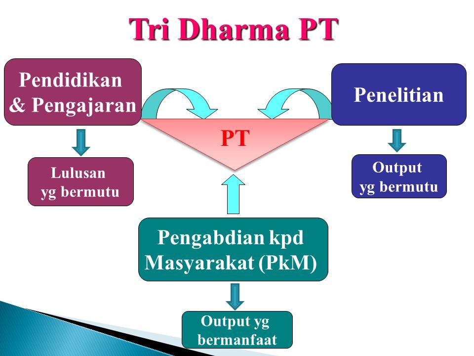 Tri Dharma PT PT Pendidikan Penelitian & Pengajaran Pengabdian kpd