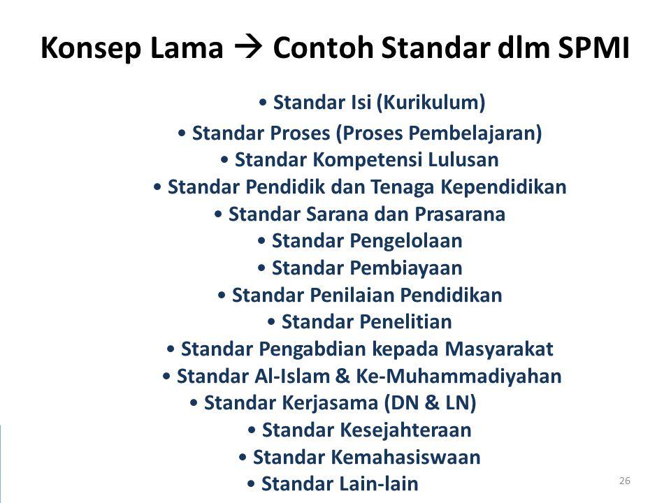 Konsep Lama  Contoh Standar dlm SPMI