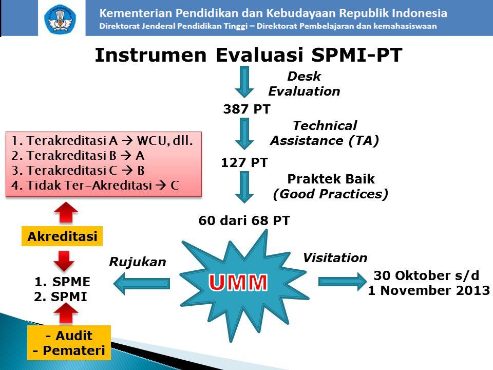 Instrumen Evaluasi SPMI-PT