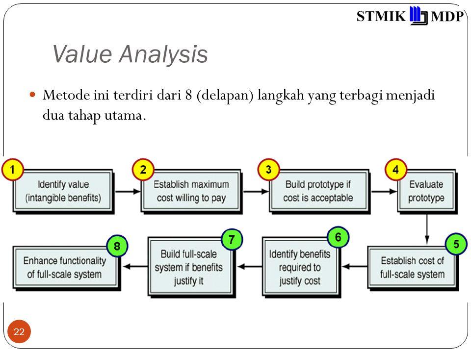 Value Analysis Metode ini terdiri dari 8 (delapan) langkah yang terbagi menjadi dua tahap utama.