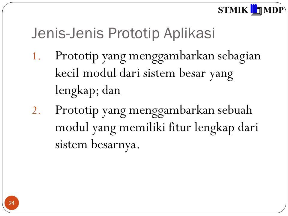 Jenis-Jenis Prototip Aplikasi