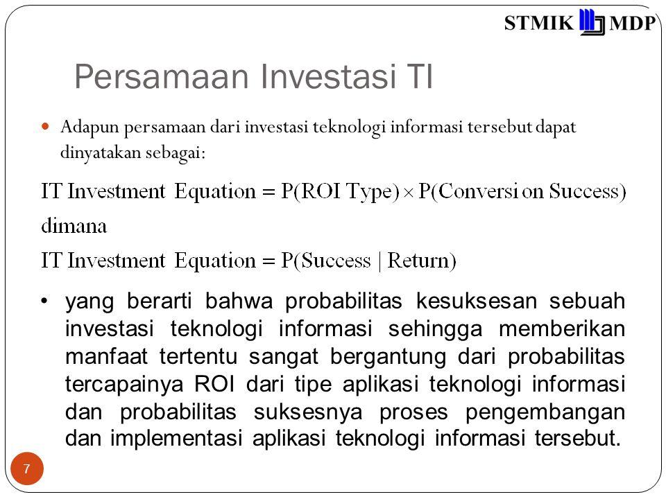 Persamaan Investasi TI