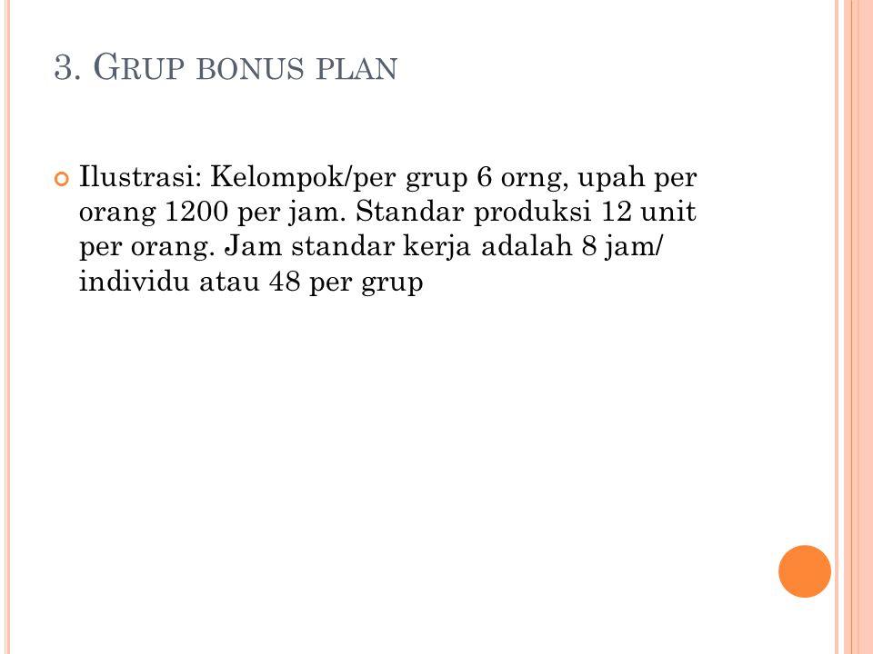 3. Grup bonus plan