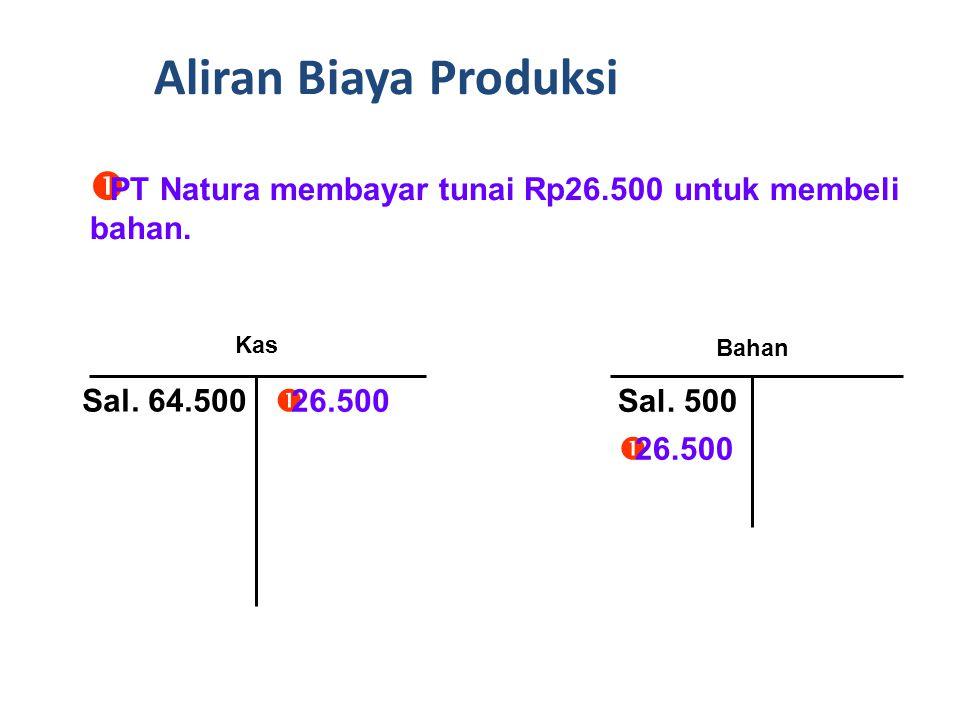 Aliran Biaya Produksi PT Natura membayar tunai Rp26.500 untuk membeli bahan. Kas. Bahan. Sal. 64.500.