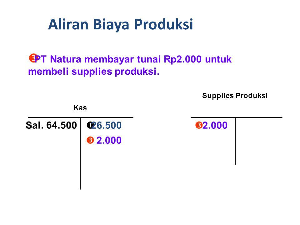 Aliran Biaya Produksi PT Natura membayar tunai Rp2.000 untuk membeli supplies produksi. Supplies Produksi.