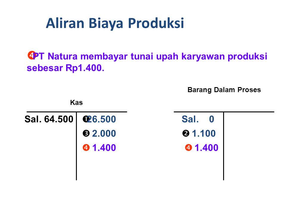 Aliran Biaya Produksi PT Natura membayar tunai upah karyawan produksi sebesar Rp1.400. Barang Dalam Proses.