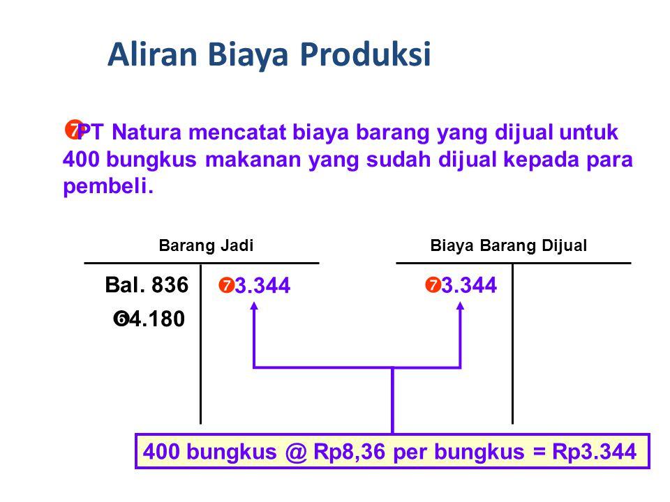 Aliran Biaya Produksi PT Natura mencatat biaya barang yang dijual untuk 400 bungkus makanan yang sudah dijual kepada para pembeli.