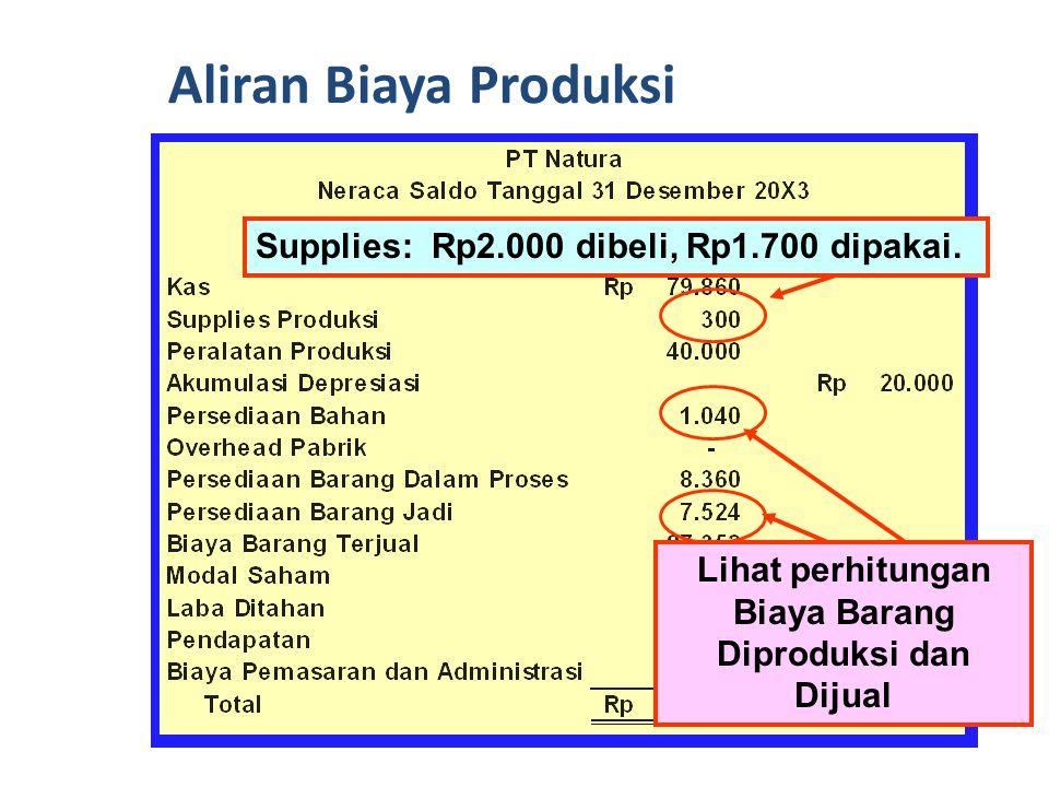 Lihat perhitungan Biaya Barang Diproduksi dan Dijual