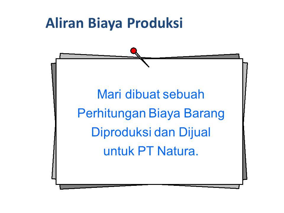 Aliran Biaya Produksi Mari dibuat sebuah Perhitungan Biaya Barang Diproduksi dan Dijual untuk PT Natura.