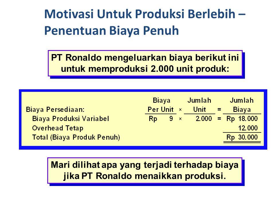 Motivasi Untuk Produksi Berlebih – Penentuan Biaya Penuh
