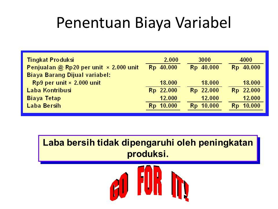 Penentuan Biaya Variabel