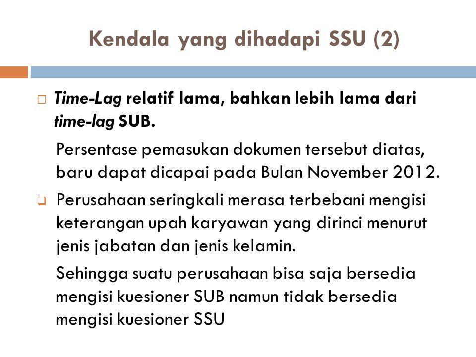 Kendala yang dihadapi SSU (2)