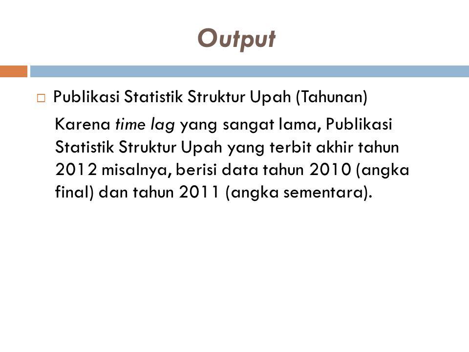 Output Publikasi Statistik Struktur Upah (Tahunan)