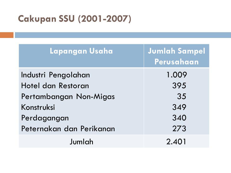 Cakupan SSU (2001-2007) Lapangan Usaha Jumlah Sampel Perusahaan