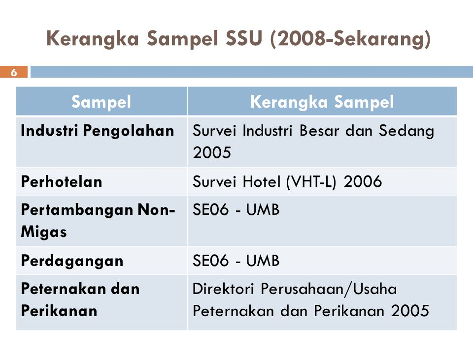 Kerangka Sampel SSU (2008-Sekarang)