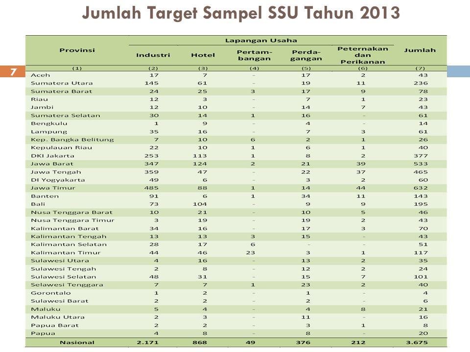 Jumlah Target Sampel SSU Tahun 2013