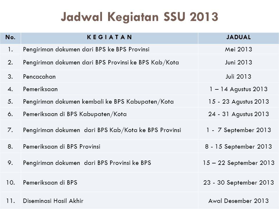 Jadwal Kegiatan SSU 2013 No. K E G I A T A N JADUAL 1.