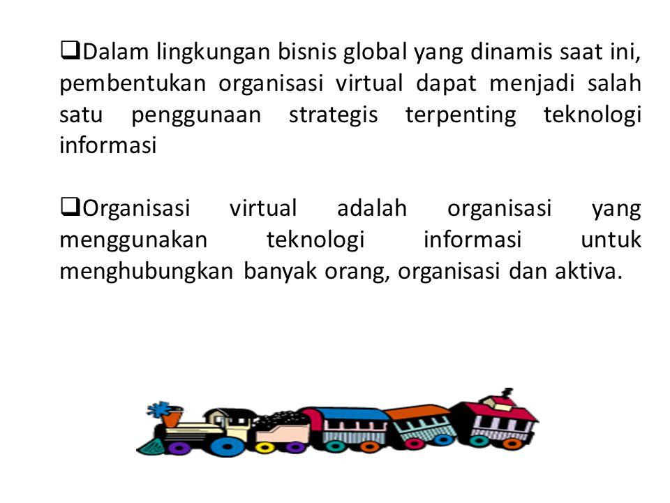 Dalam lingkungan bisnis global yang dinamis saat ini, pembentukan organisasi virtual dapat menjadi salah satu penggunaan strategis terpenting teknologi informasi