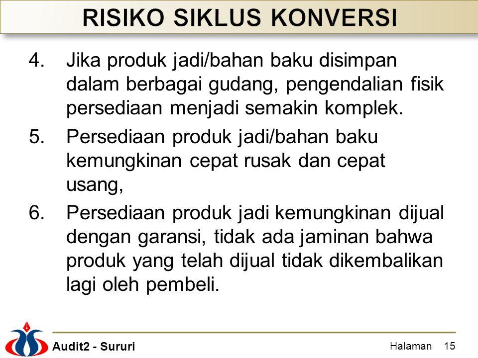RISIKO SIKLUS KONVERSI