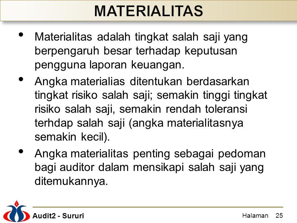 MATERIALITAS Materialitas adalah tingkat salah saji yang berpengaruh besar terhadap keputusan pengguna laporan keuangan.