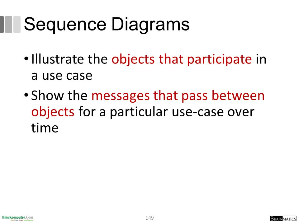 Sequence Diagrams Illustrate the objects that participate in a use case.