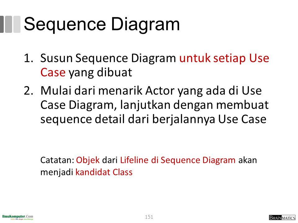Sequence Diagram Susun Sequence Diagram untuk setiap Use Case yang dibuat.