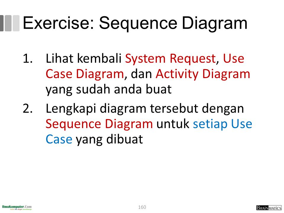 Exercise: Sequence Diagram