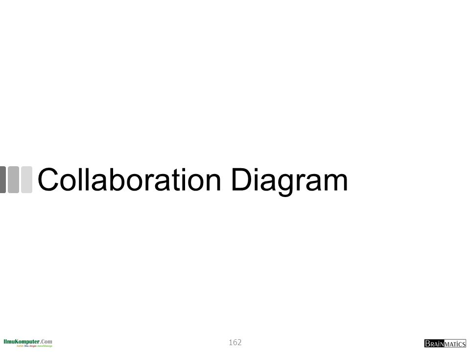 Collaboration Diagram