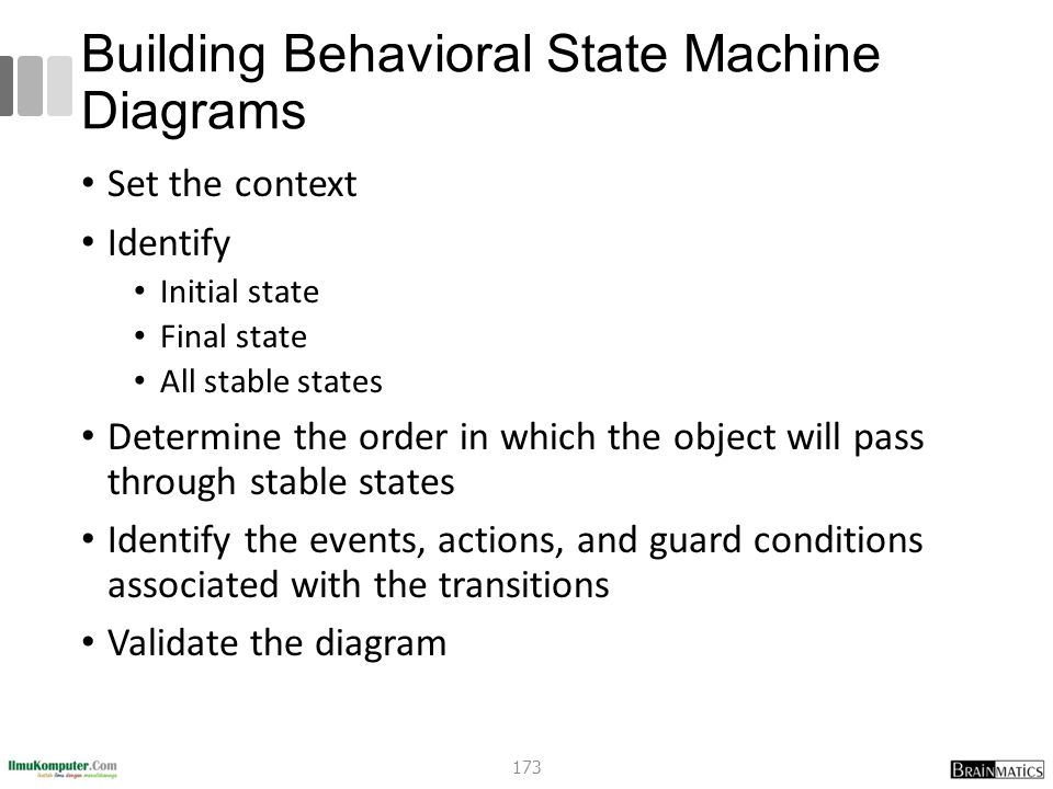 Building Behavioral State Machine Diagrams