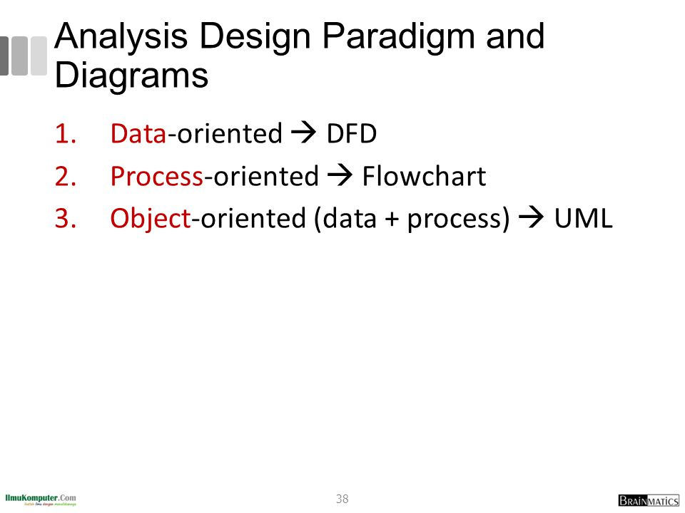 Analysis Design Paradigm and Diagrams