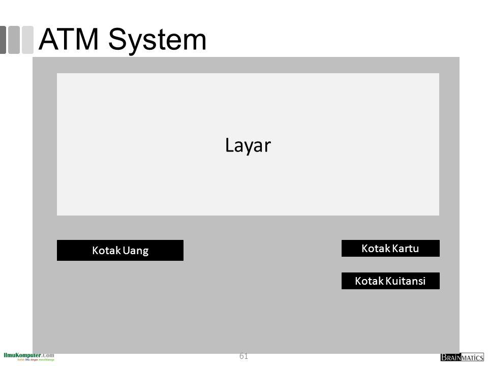 ATM System Layar Kotak Uang Kotak Kartu Kotak Kuitansi
