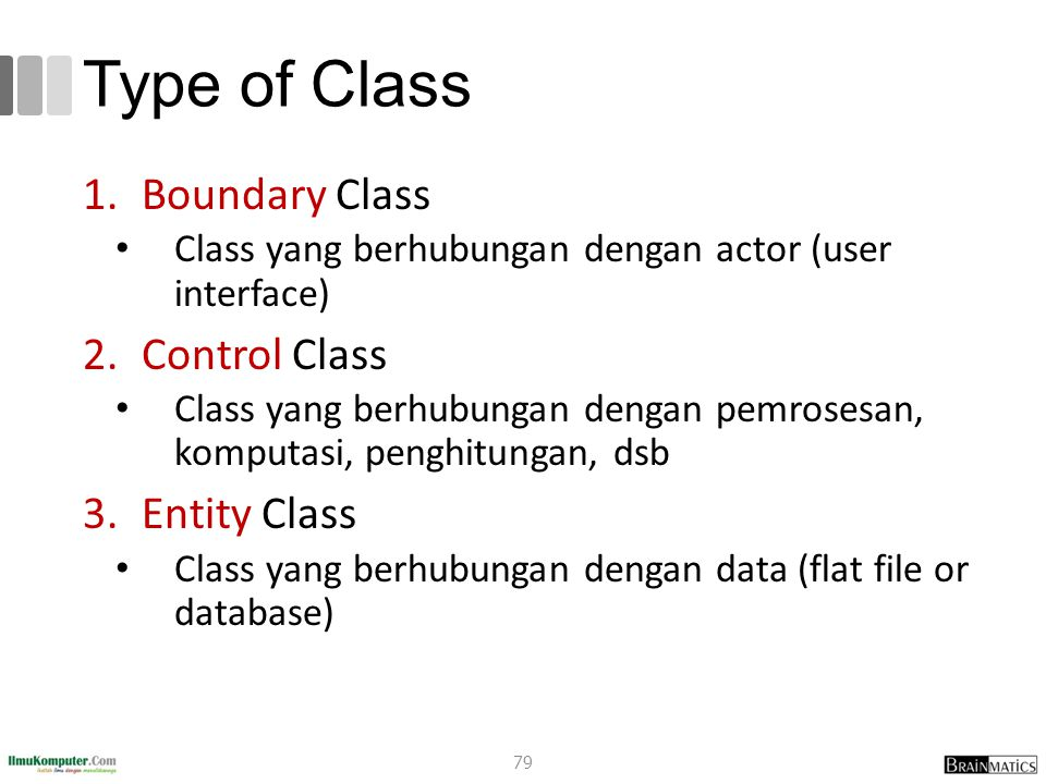 Type of Class Boundary Class Control Class Entity Class